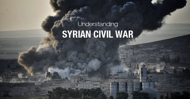 Syrian Civil War Explained and emerging ISIS threat in India.